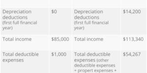 APP tax-comparison